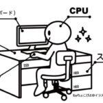 入学前の準備教育!遠隔授業の準備 おススメパソコン選びのための予備知識(CPU,メモリー,ストレージ等々) ~これ読んだ後に質問してくれると助かります~